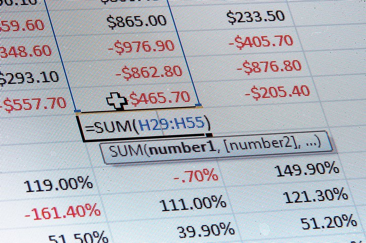 Understanding the Numbers in Trading Futures and Forex