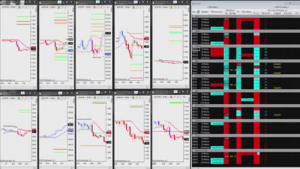 Day Trading Futures and Forex Market Overview
