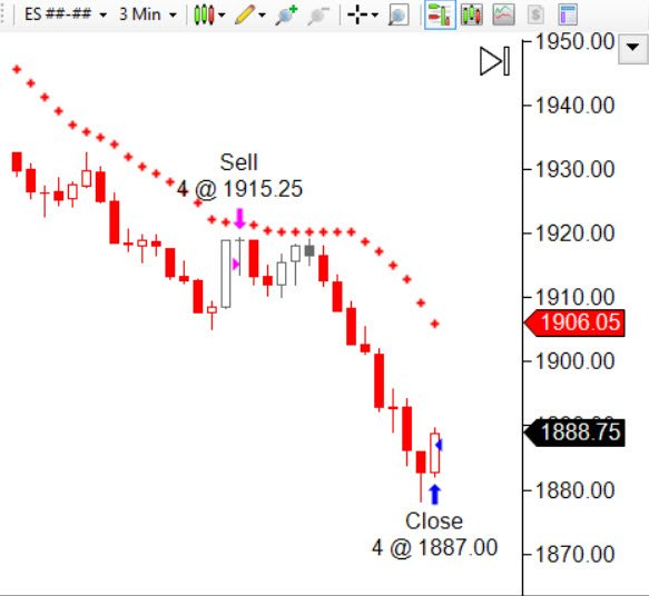 Day Trading ES for Another 28 points