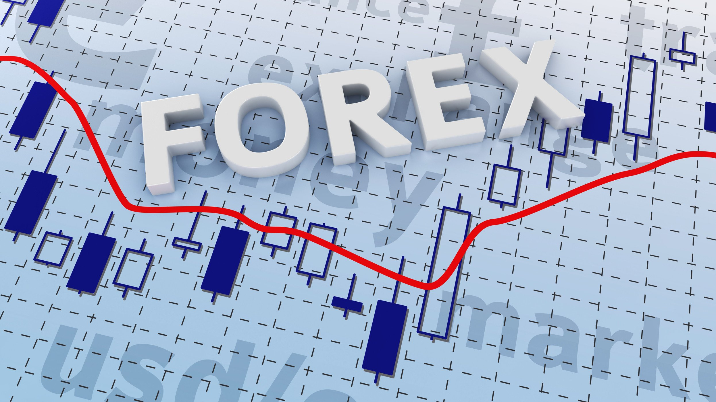 Trading Forex Using Currency Futures