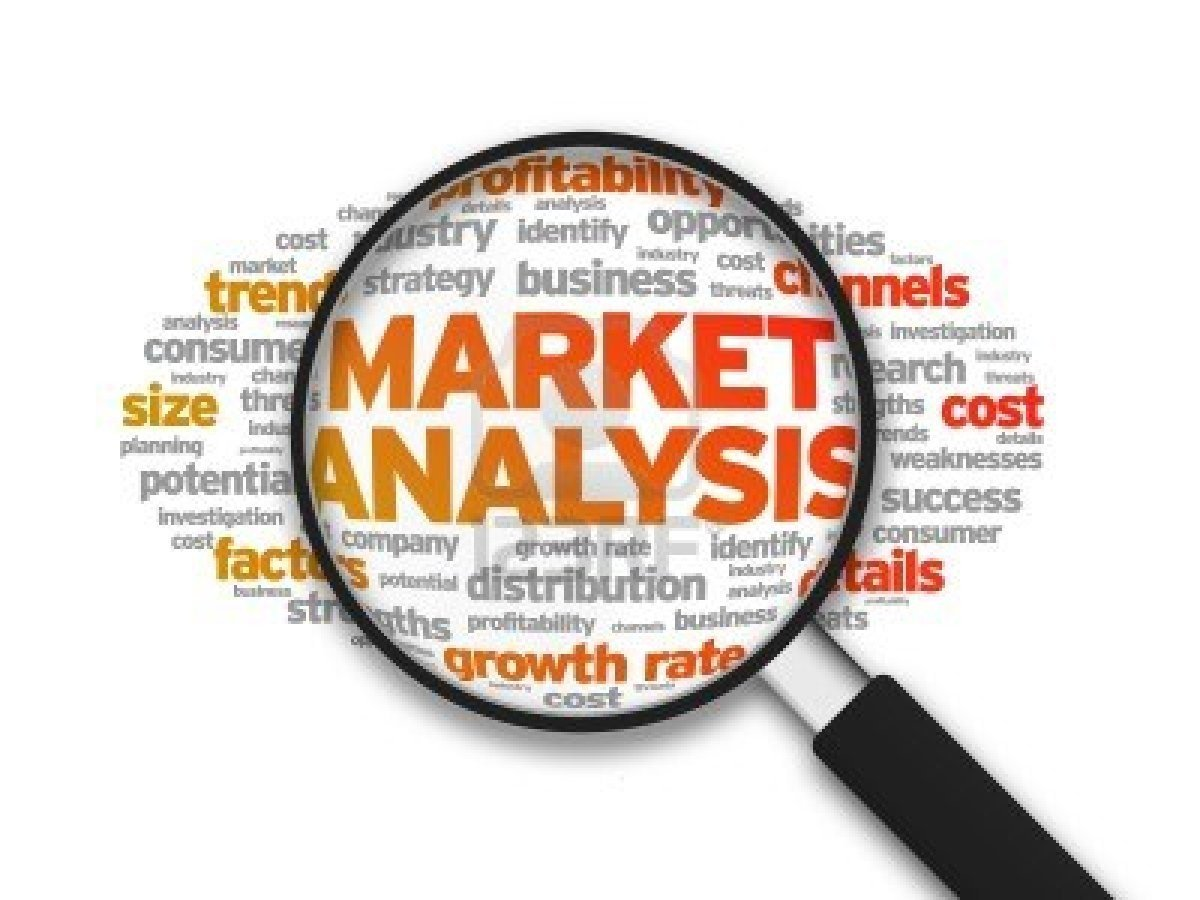 Daily Market Analysis for October 12th