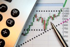 ADX Trading Strategy for Futures and Forex