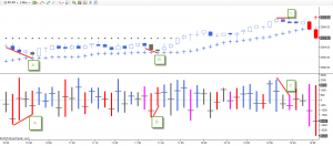day trading using volume on futures