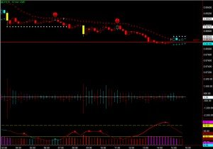 Trading Currency Futures With Order Flow Transition and ATR