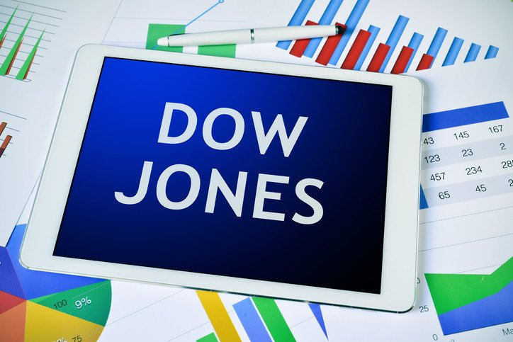 E-mini Dow Jones Market Guide and Volatility Analysis