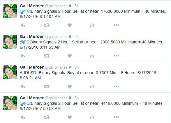 Indices Binary Signals