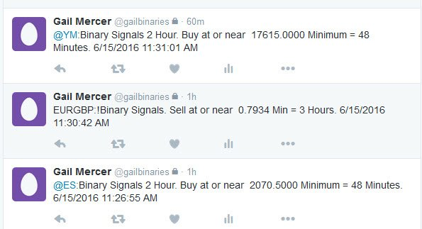 binary option signals on indices