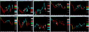 Binary Option Signals Results
