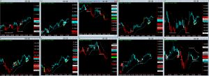 Binary Signals Results for Futures and Forex Results US Session 7616