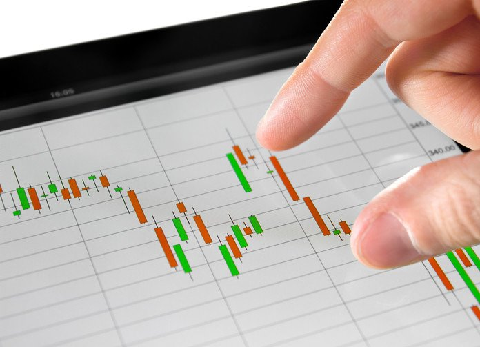 Additional Dow Trades Using Binary Options
