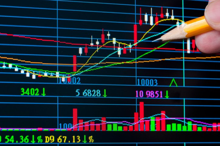 Trading the AUDUSD Using Nadex Binary Options