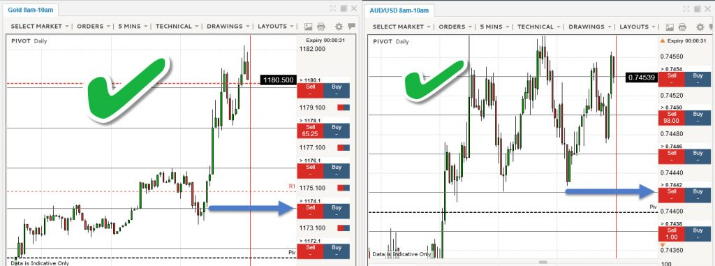binary signals on Gold and AUDUSD