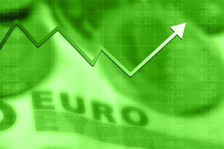 Using Binary Options to Trade EURUSD Pullback
