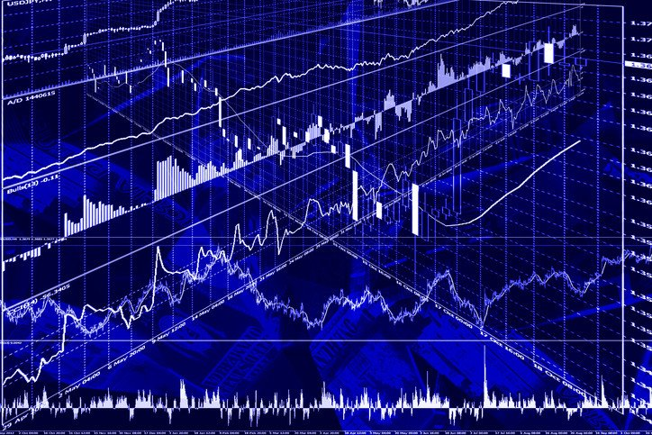 Identifying When Higher Timeframe is Overextended