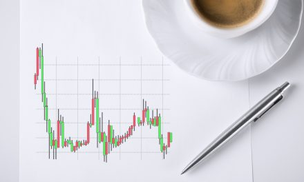 Typical Price Pattern Prior to Market Retracement