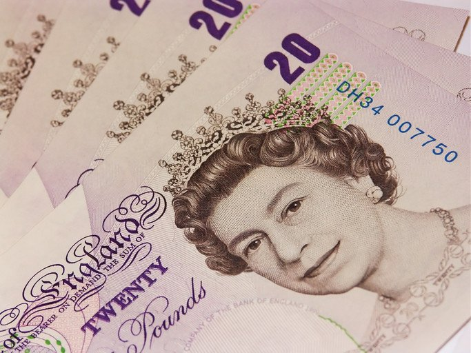 Looking at British Pound Charts Prior to Rate Announcement