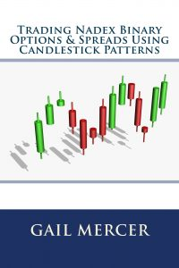 Trading Nadex Binary Options and Spreads Using Candlestick Patterns