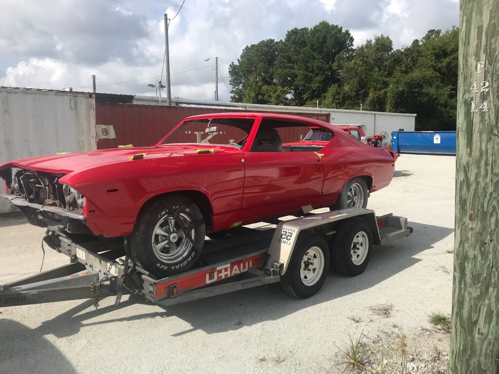 What a 69 Chevy Chevelle Can Teach You about Trading
