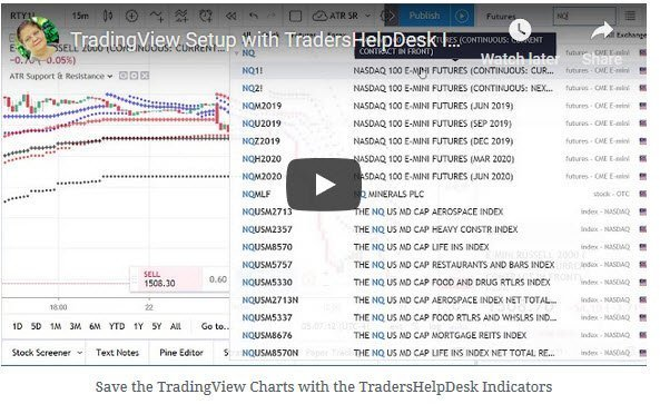 How to Save a Copy of Charts in TradingView with TradersHelpDesk Indicators