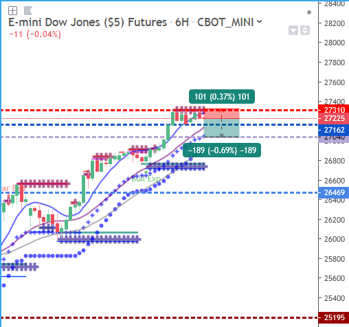 Futures and forex review with a free live webinar for traders on Monday at 8am New York time