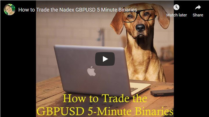 Trading Nadex 5 Minute Binaries on GBPUSD