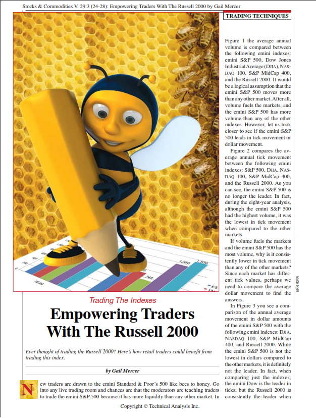 Stocks & Commodities Trading the indices empowering traders with the Russell 2000