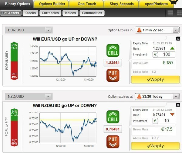 Binary options good or bad