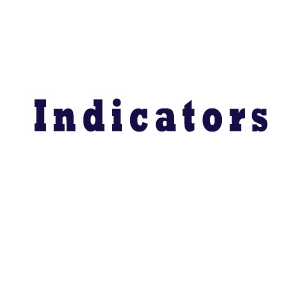Trading Indicators for Multicharts, NinjaTrader and TradeStation