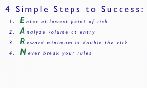 4 Steps to Trading Success
