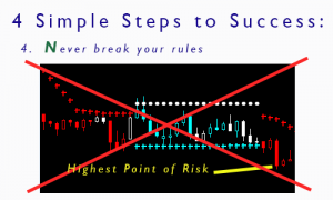 Use a risk to reward that skews the odds in your favors.