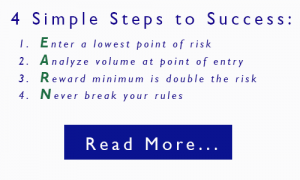 4 Simple Steps to Successful Trading