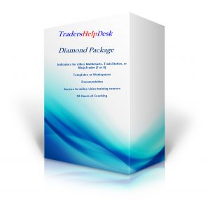 TradersHelpDesk Diamond Package