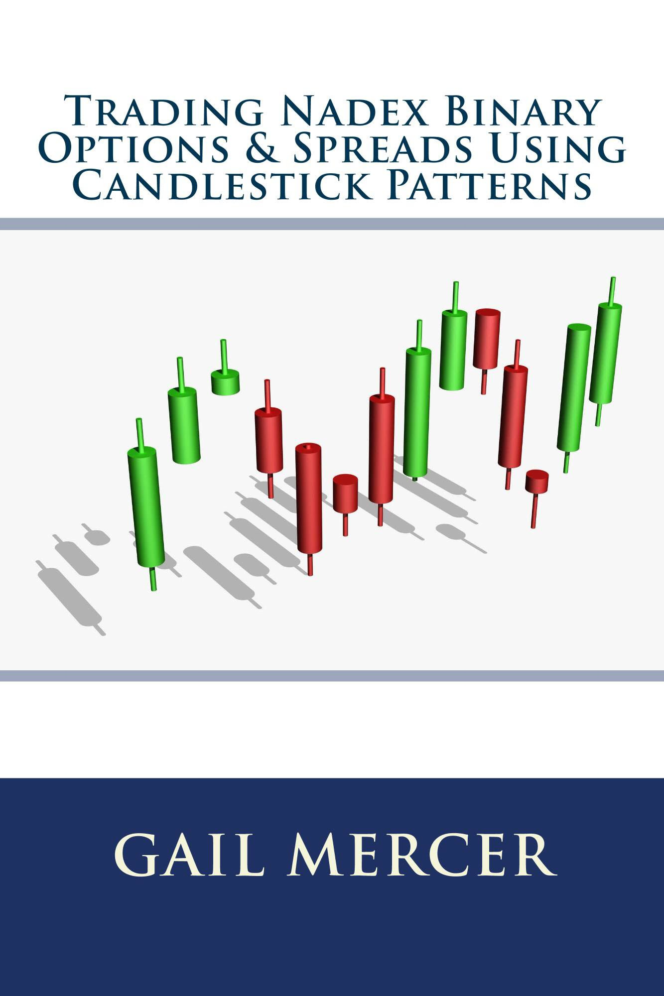 Trading Nadex Binary Options & Spreads Using Candlestick Patterns