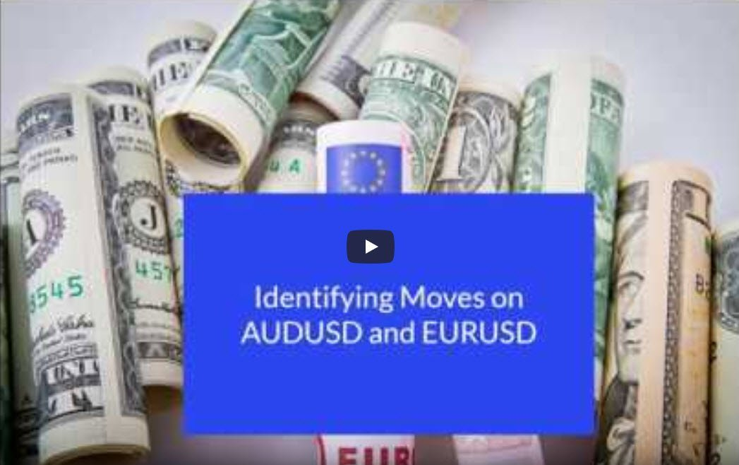 Identifying Moves on AUDUSD and EURUSD with Traders Help Desk indicators for Trading view